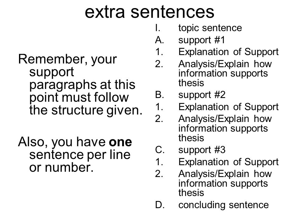 how to support a thesis