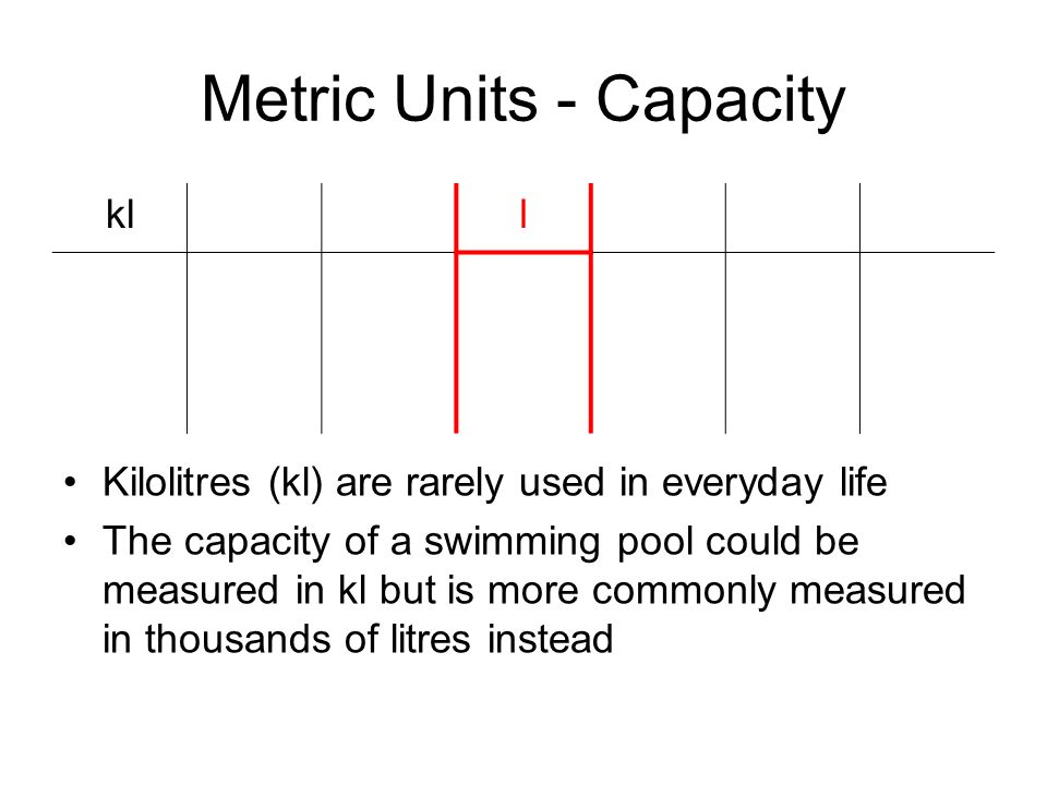 Conversion Of Metric Units Ppt Download