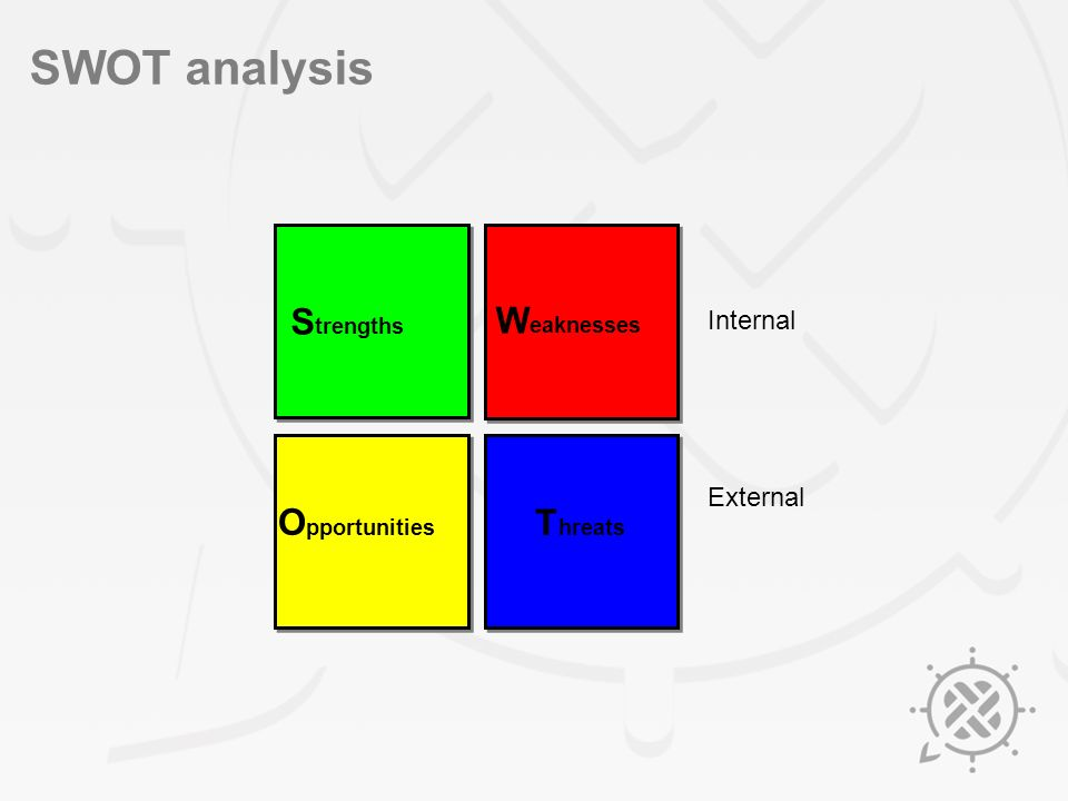 apple swot analysis strengths weaknesses opportunities threats Swot analysis of orange - strengths are business structure and market size full coverage of market, competition, external and internal factors detailed report with strengths, weaknesses, opportunities, threats.
