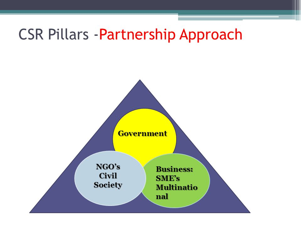 CSR Pillars -Partnership Approach