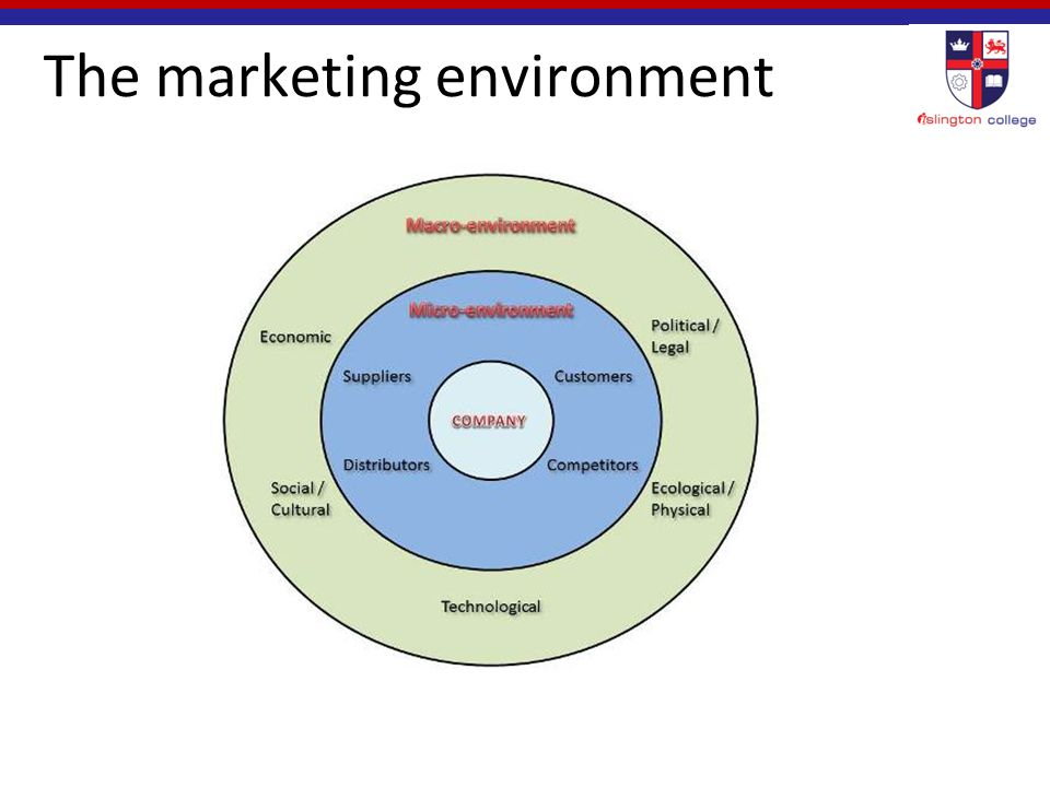 how should marketers respond to changing marketing environment The marketing department should accept  how marketers can respond to recession and turbulence  because food marketing strategies would change in.