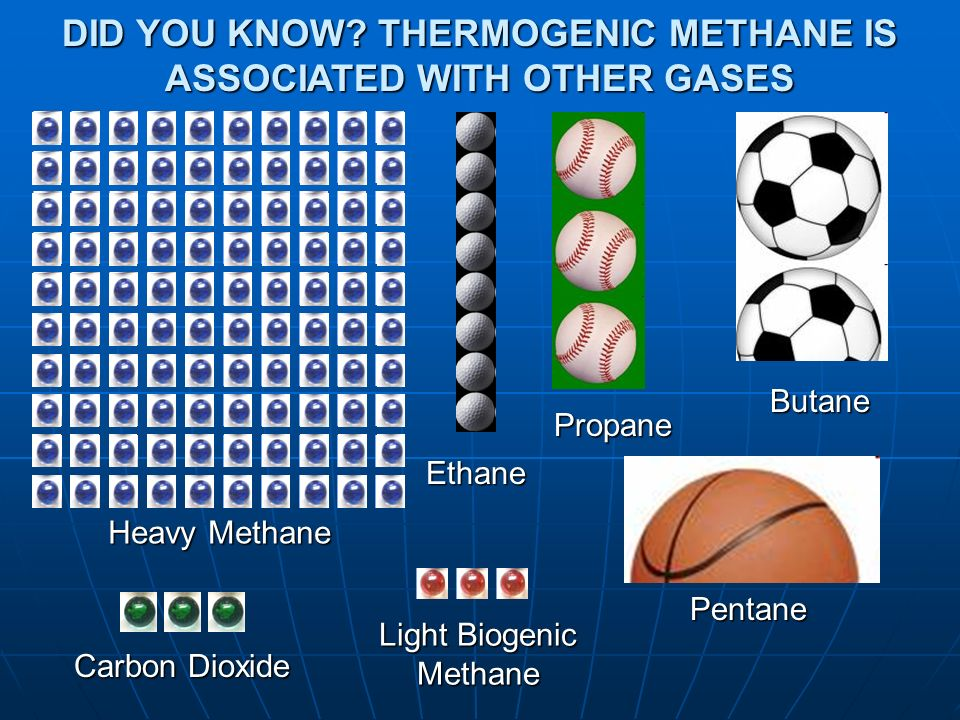 DID YOU KNOW THERMOGENIC METHANE IS ASSOCIATED WITH OTHER GASES