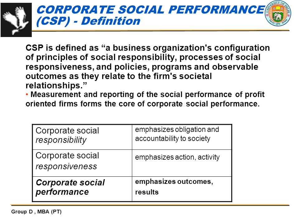 CORPORATE SOCIAL PERFORMANCE (CSP) - Definition