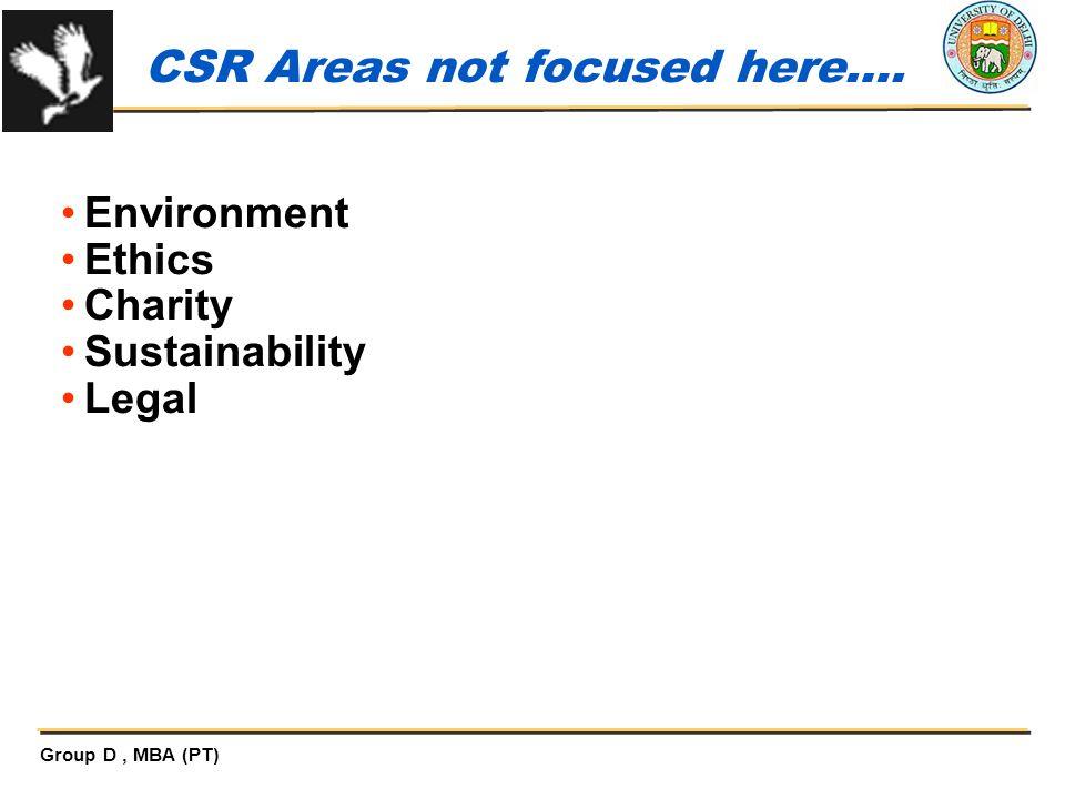CSR Areas not focused here….
