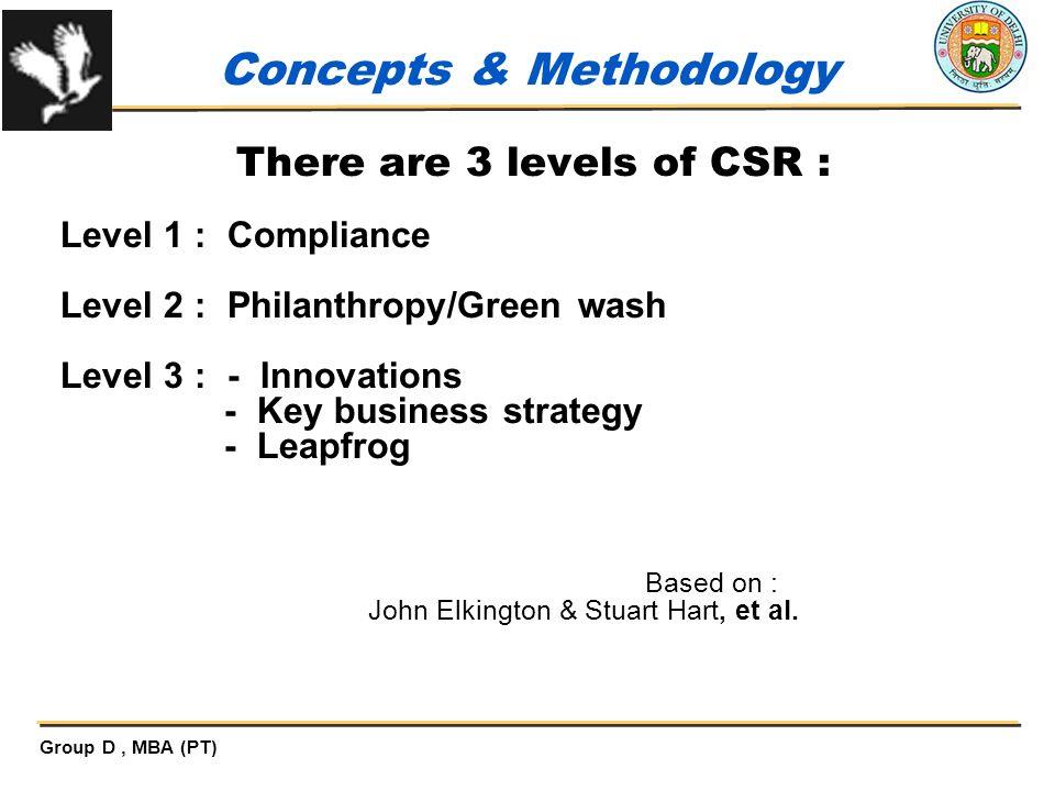 Concepts & Methodology