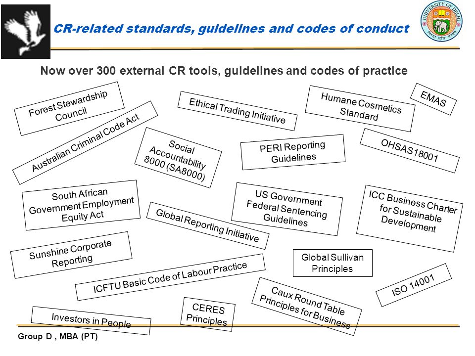 CR-related standards, guidelines and codes of conduct