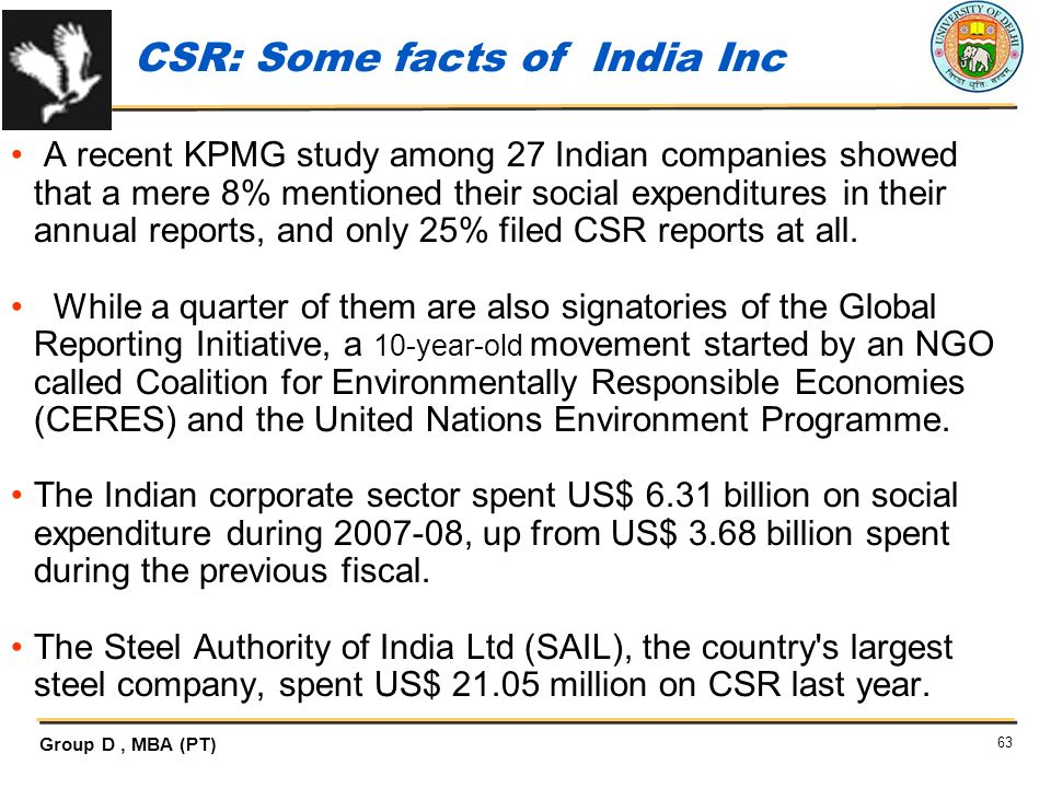 CSR: Some facts of India Inc