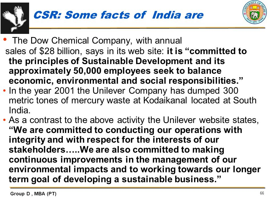 CSR: Some facts of India are