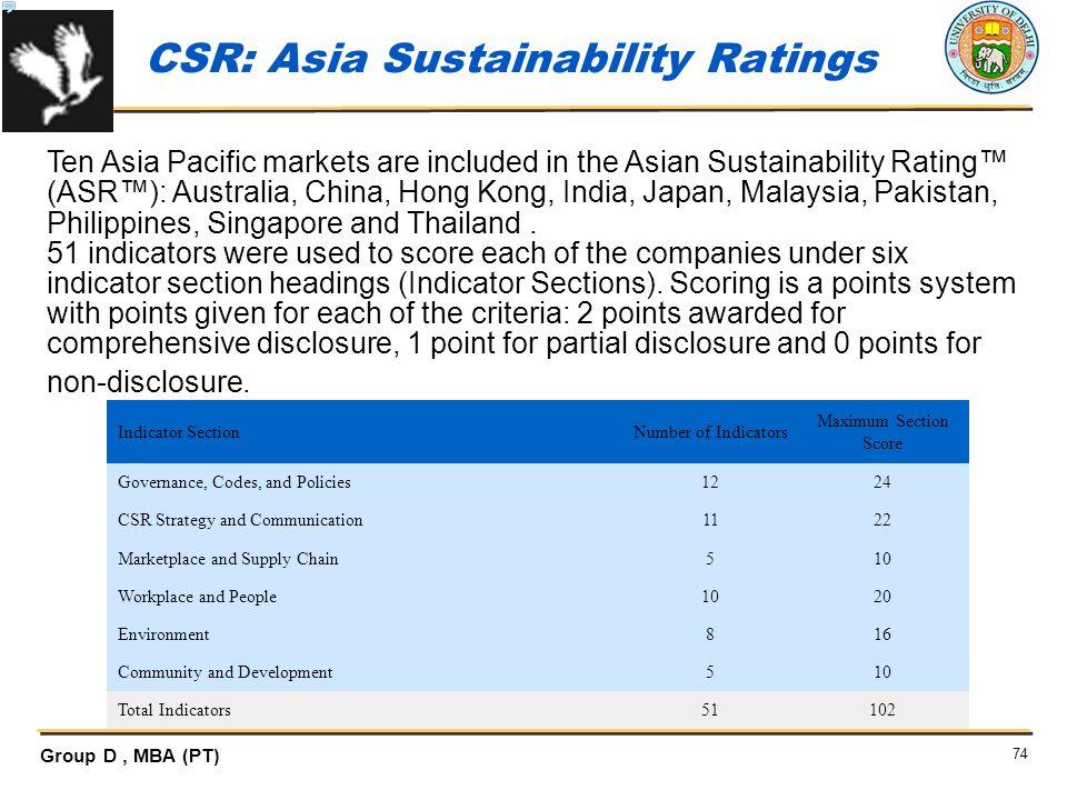 CSR: Asia Sustainability Ratings