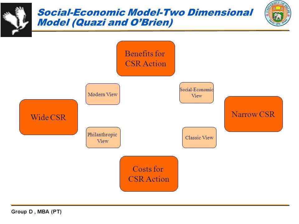 classical model of corporate social responsibility pdf