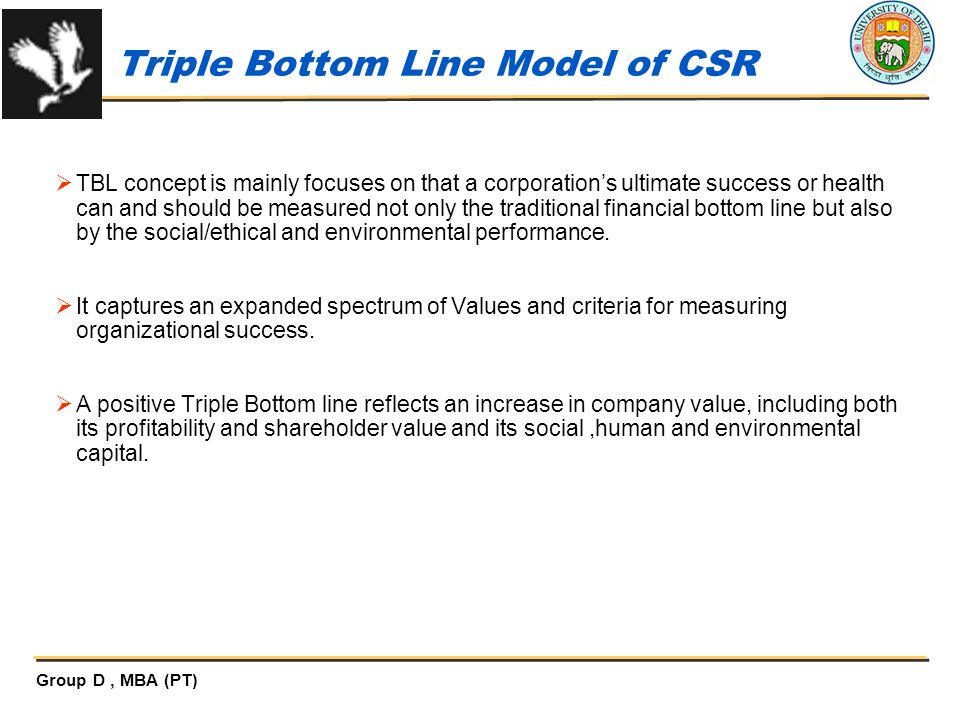 Triple Bottom Line Model of CSR