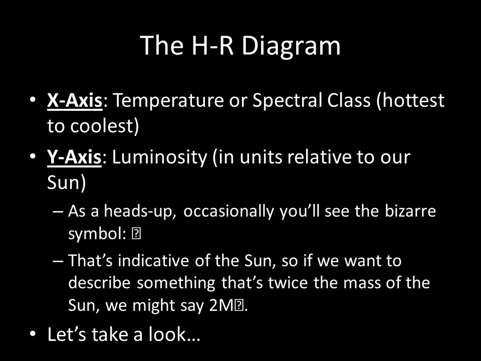 Today is friday may 29th ppt download the h r diagram x axis temperature or spectral class hottest to coolest ccuart Choice Image