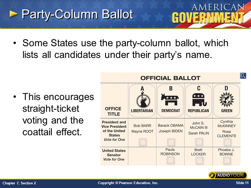 Party-Column Ballot Some States use the party-column ballot, which lists all candidates under their party's name.