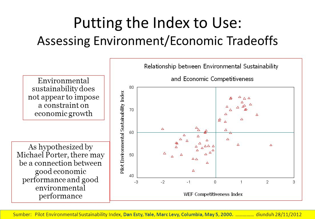 Putting the Index to Use: Assessing Environment/Economic Tradeoffs