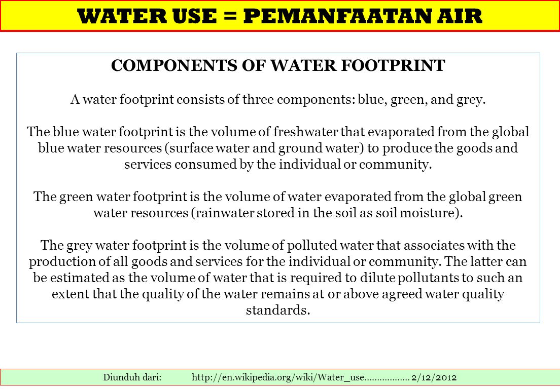 COMPONENTS OF WATER FOOTPRINT