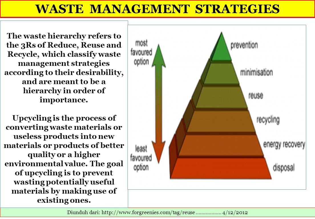 WASTE MANAGEMENT STRATEGIES