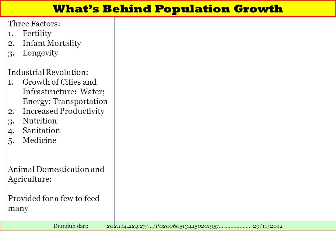 What's Behind Population Growth