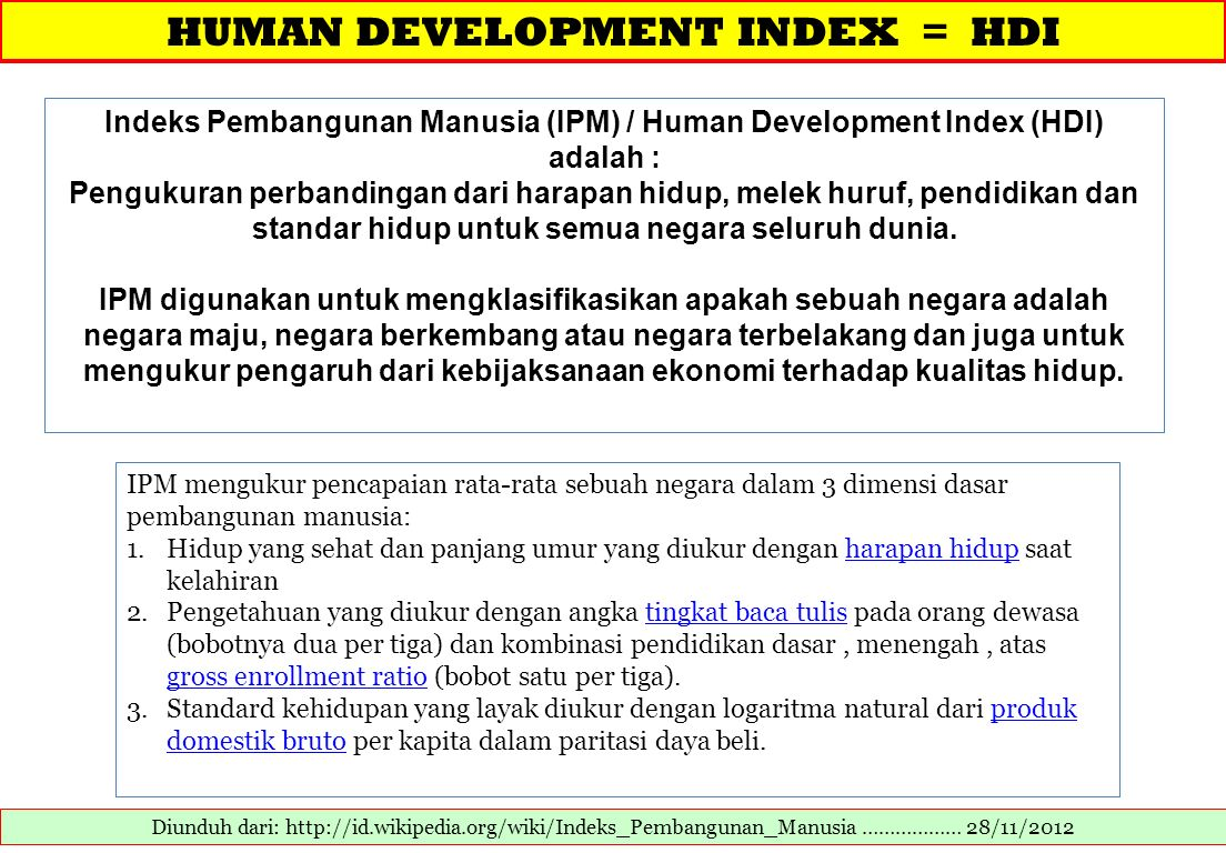HUMAN DEVELOPMENT INDEX = HDI