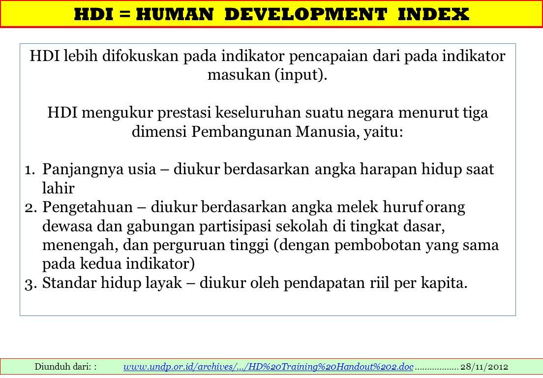 HDI = HUMAN DEVELOPMENT INDEX
