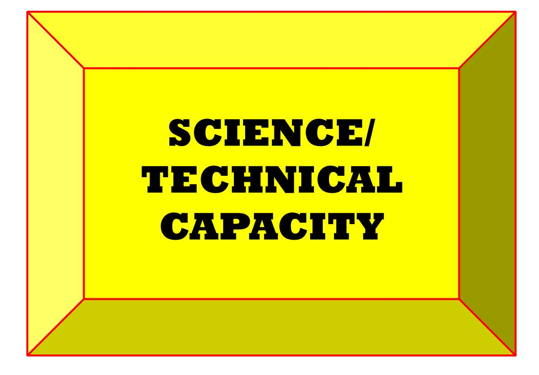 SCIENCE/ TECHNICAL CAPACITY