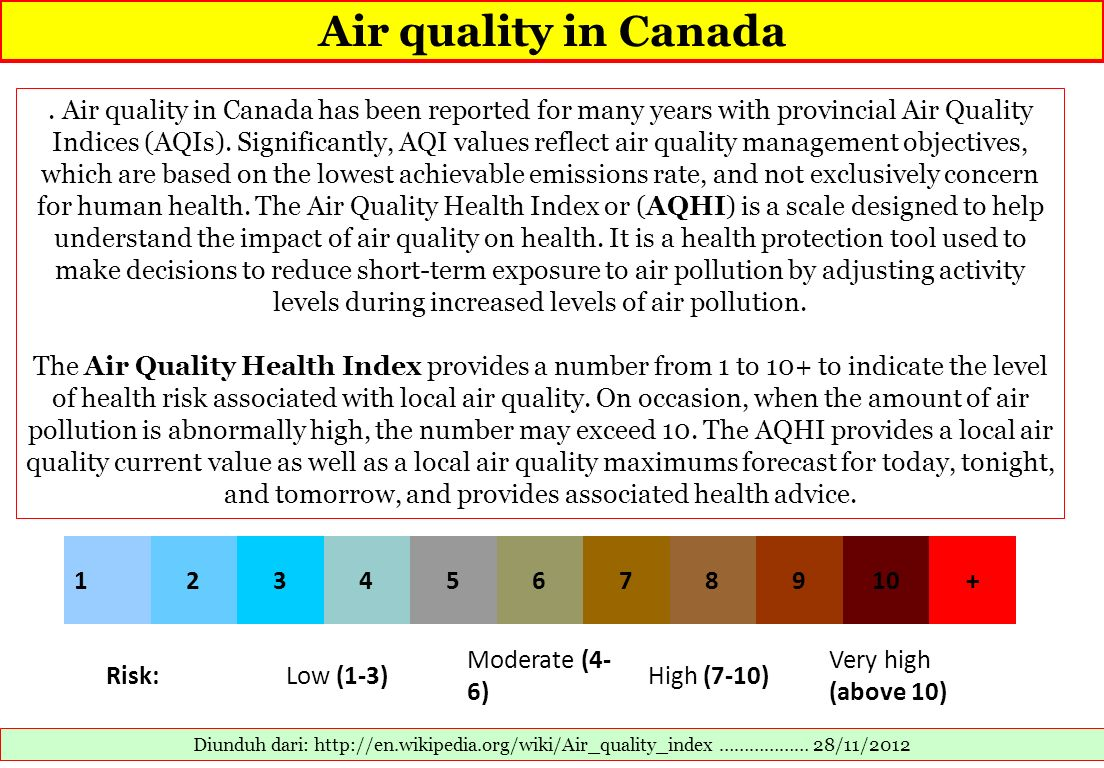 Air quality in Canada