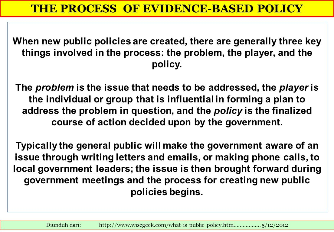 THE PROCESS OF EVIDENCE-BASED POLICY