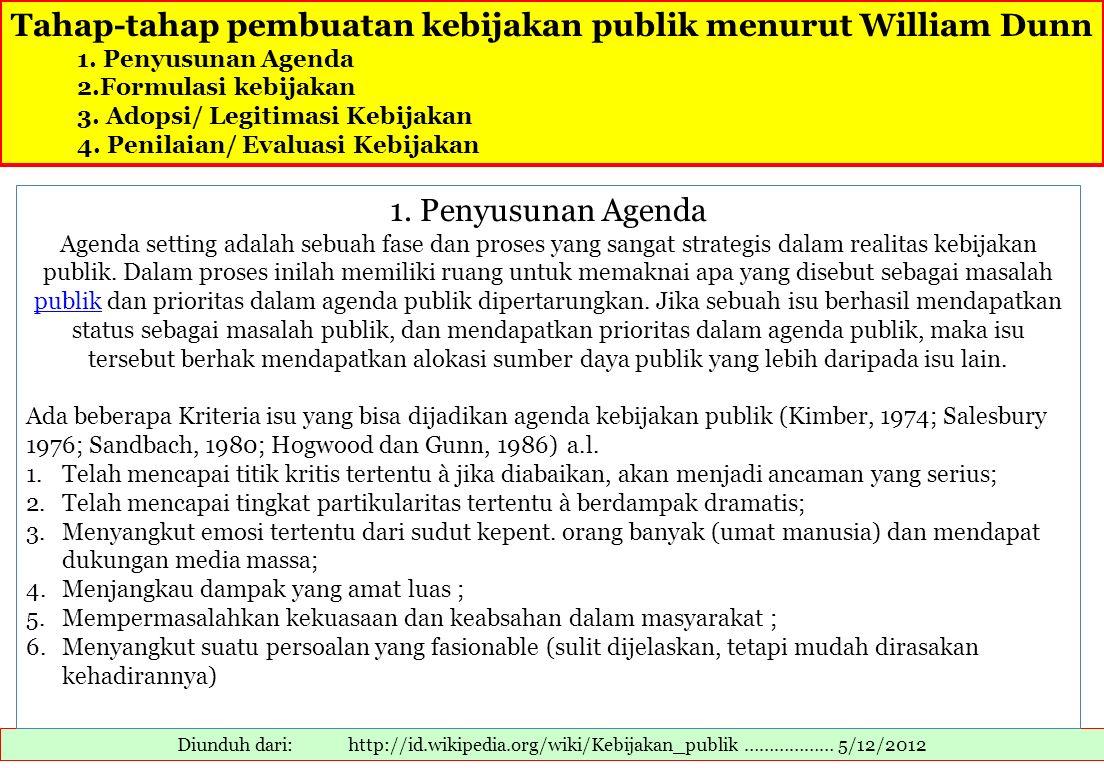 Tahap-tahap pembuatan kebijakan publik menurut William Dunn