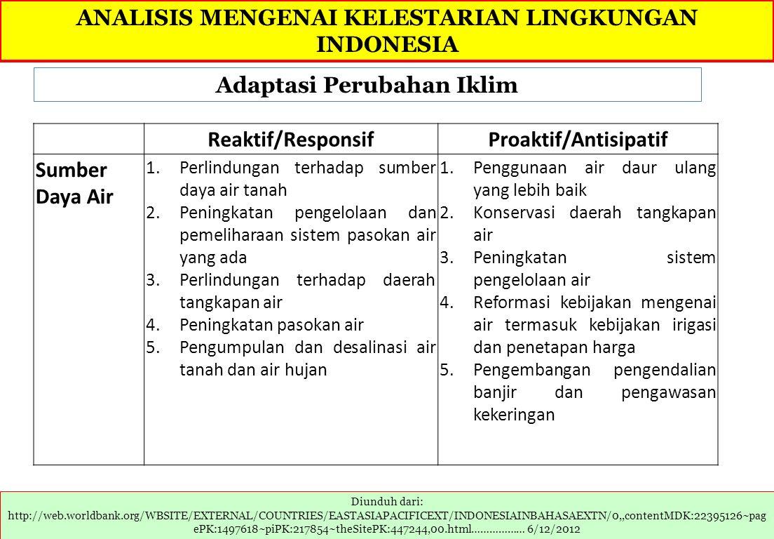 ANALISIS MENGENAI KELESTARIAN LINGKUNGAN INDONESIA