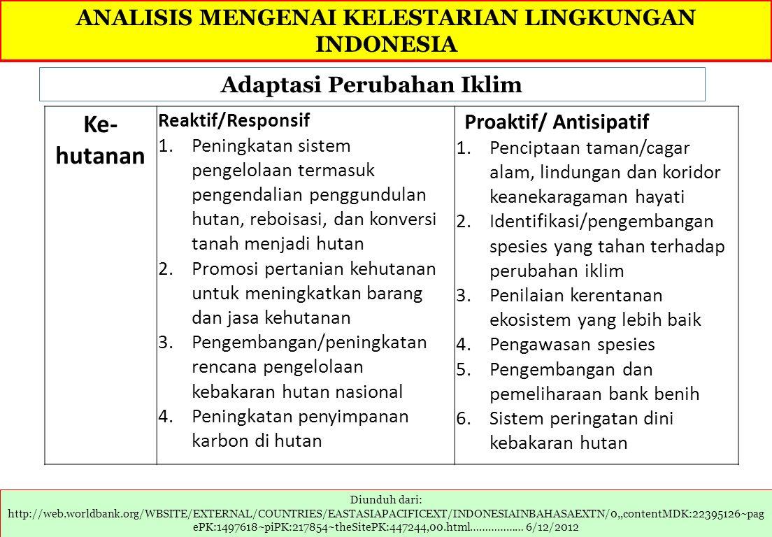 Ke-hutanan ANALISIS MENGENAI KELESTARIAN LINGKUNGAN INDONESIA