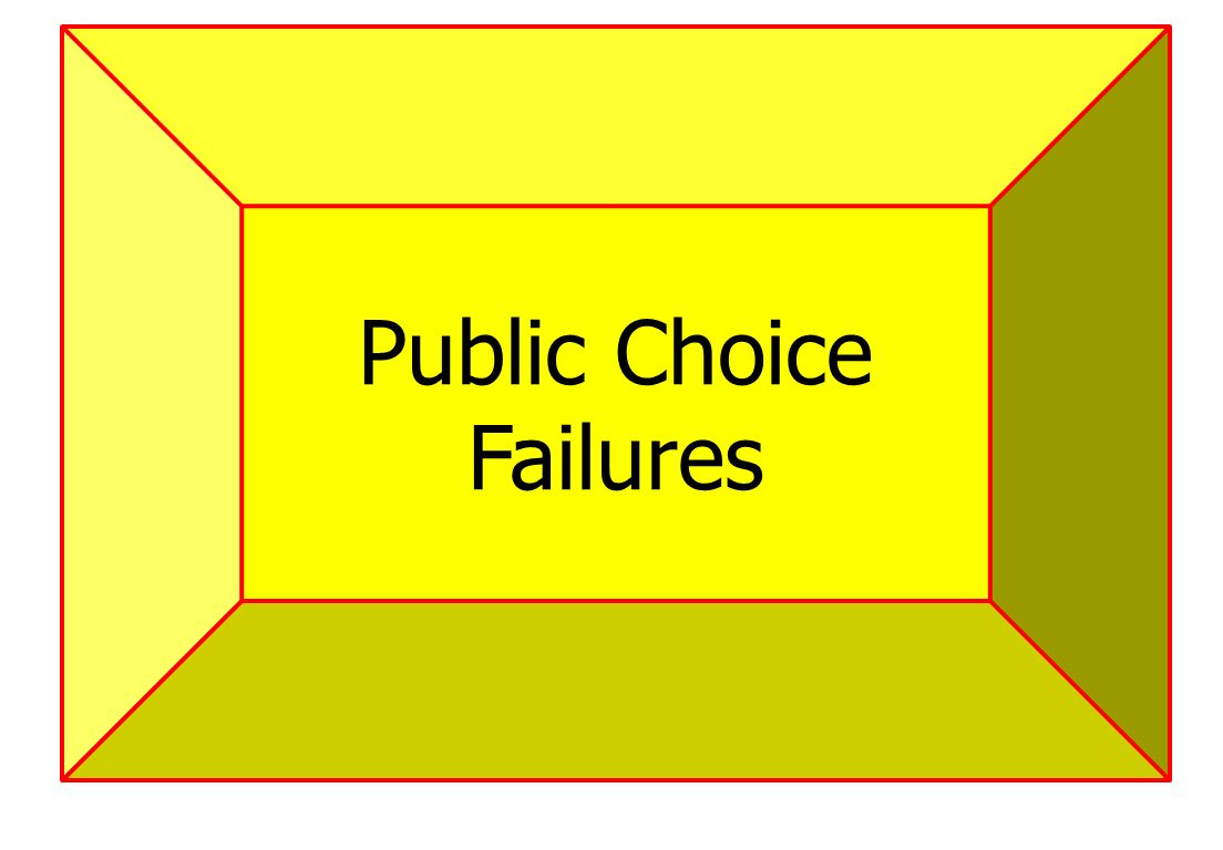 Public Choice Failures