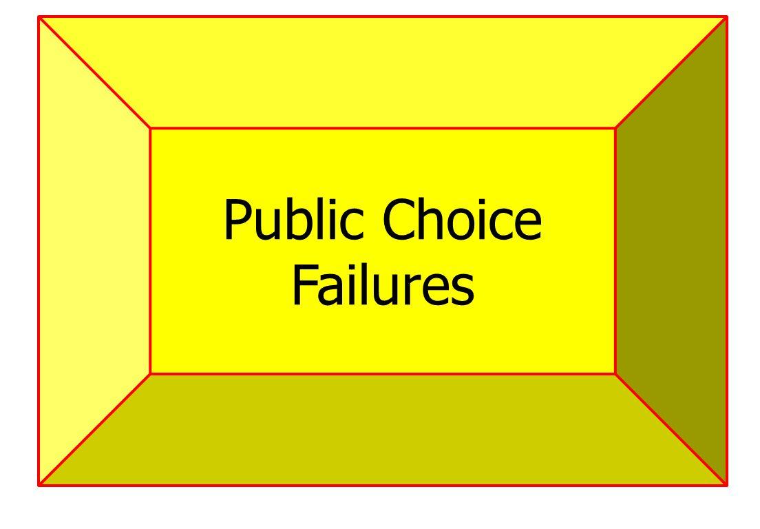 Public Choice Failures