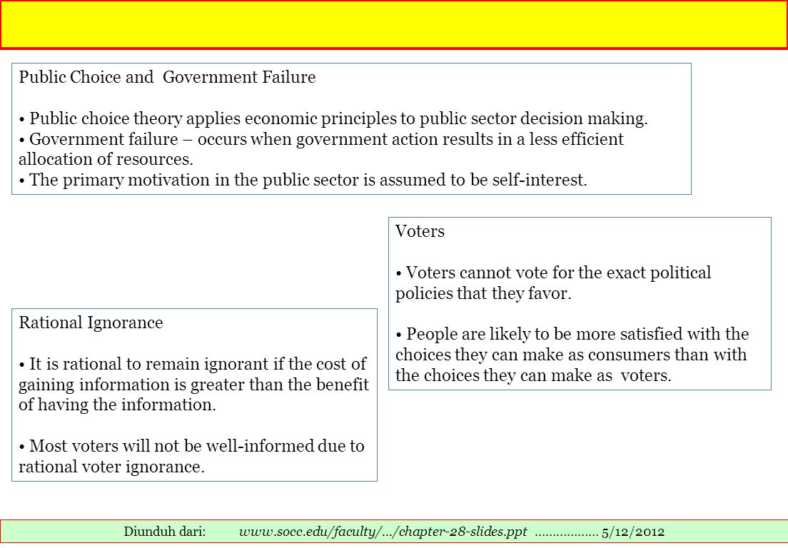 Public Choice and Government Failure