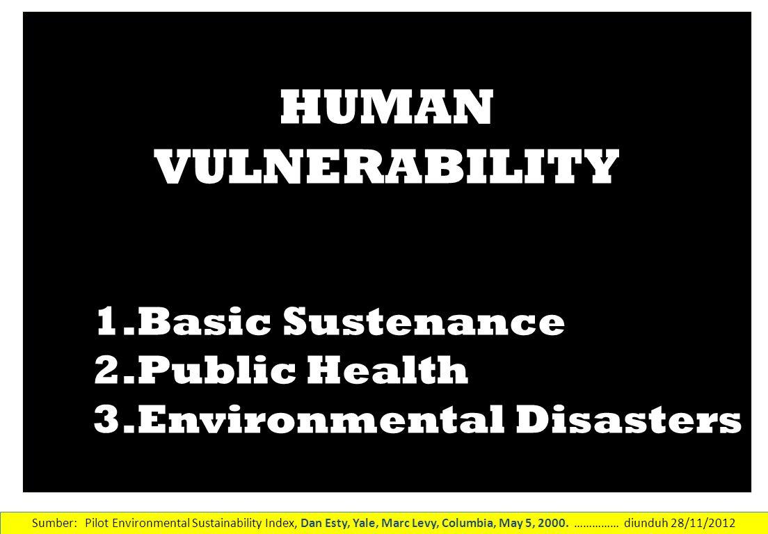 HUMAN VULNERABILITY Basic Sustenance Public Health