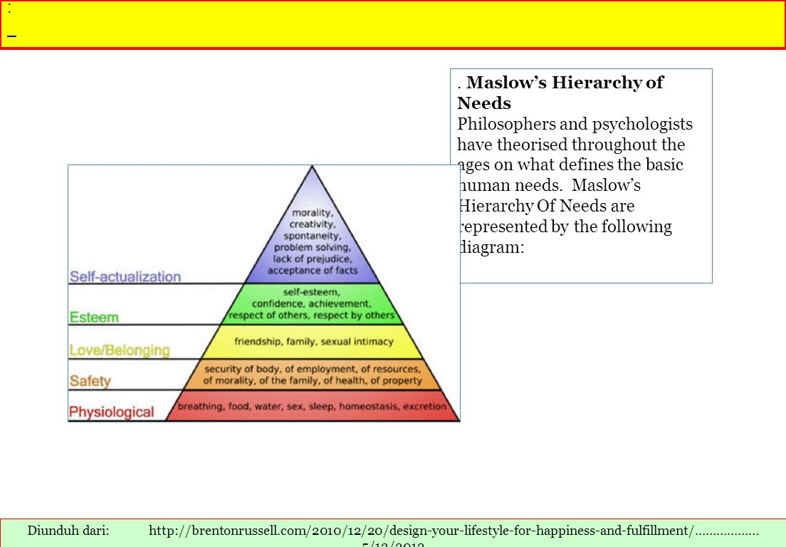 . Maslow's Hierarchy of Needs