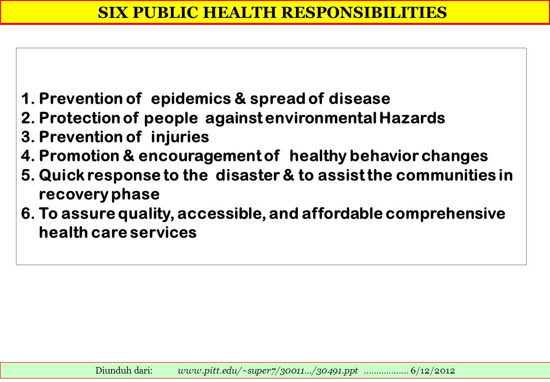 SIX PUBLIC HEALTH RESPONSIBILITIES