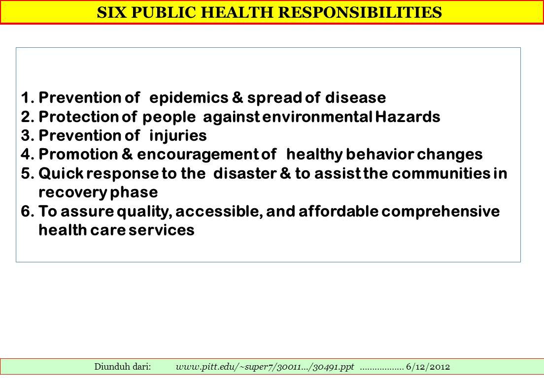 SIX PUBLIC HEALTH RESPONSIBILITIES