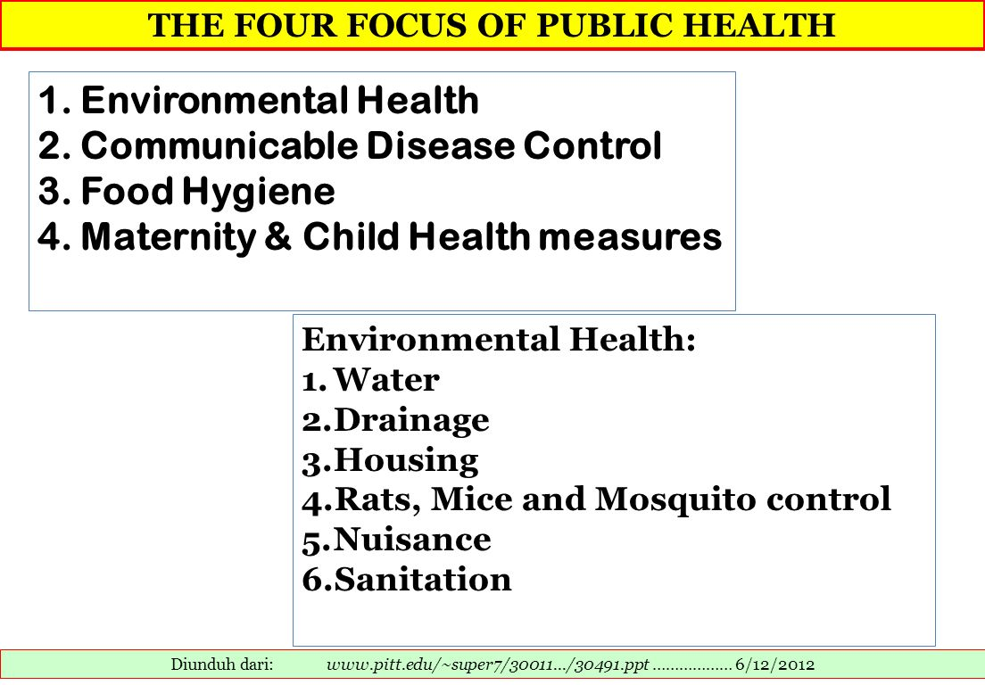 THE FOUR FOCUS OF PUBLIC HEALTH