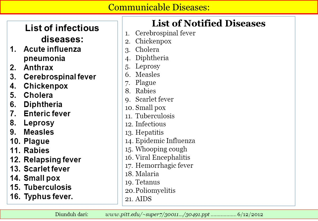 List of Notified Diseases List of infectious diseases: