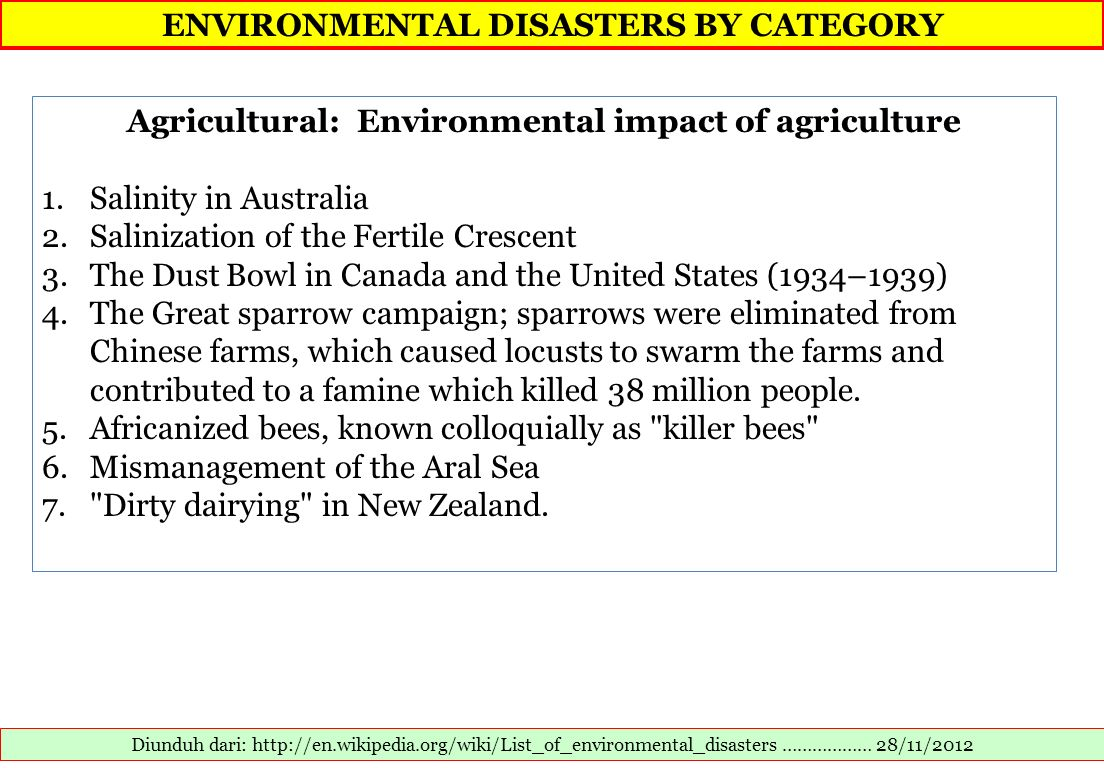 ENVIRONMENTAL DISASTERS BY CATEGORY