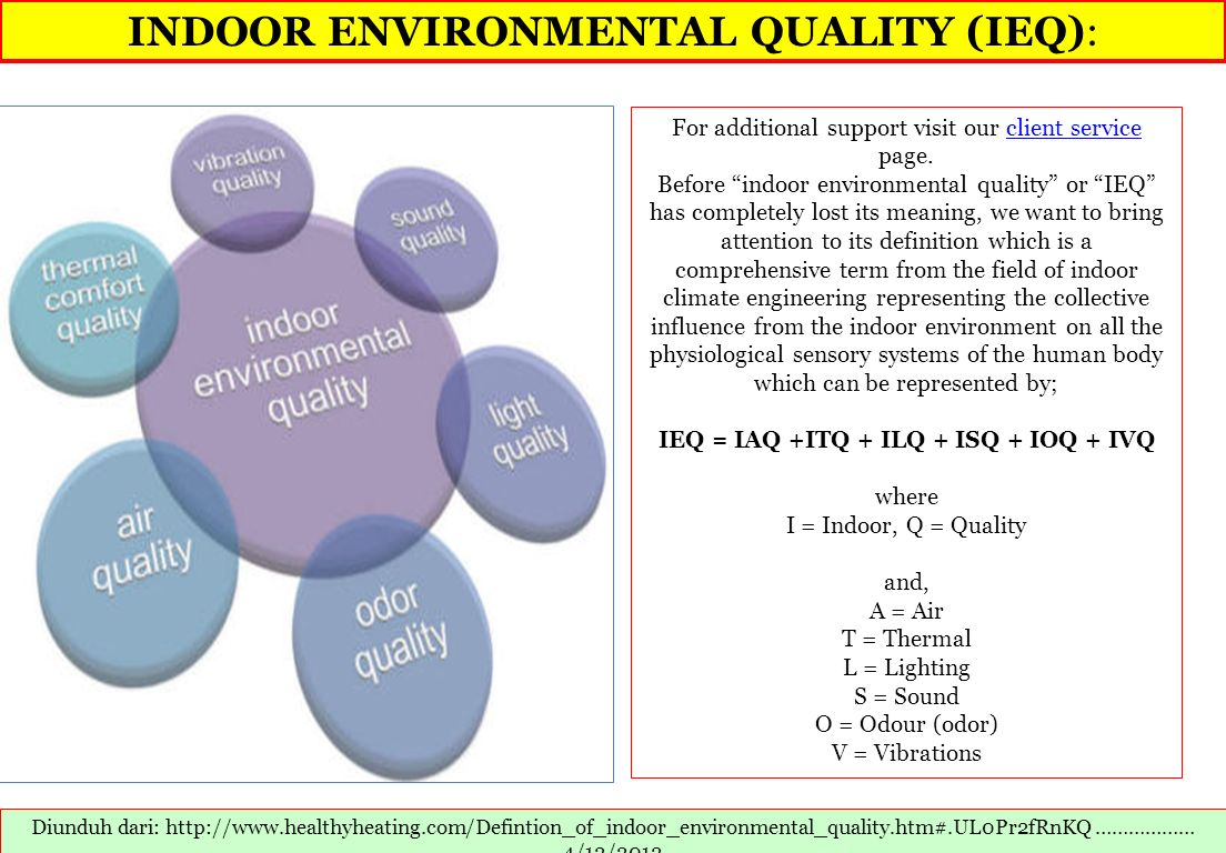 INDOOR ENVIRONMENTAL QUALITY (IEQ):