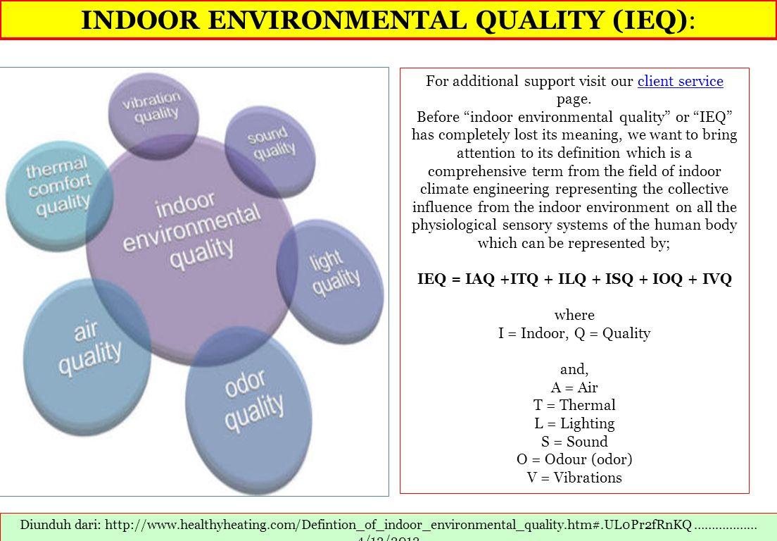 INDOOR ENVIRONMENTAL QUALITY (IEQ):