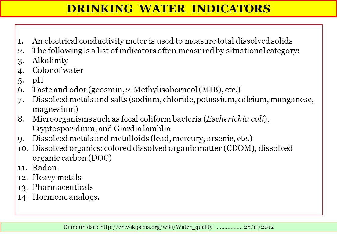 DRINKING WATER INDICATORS