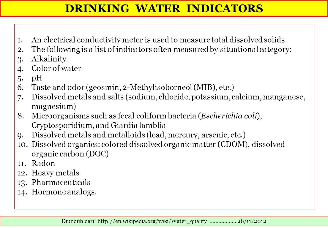 DRINKING WATER INDICATORS