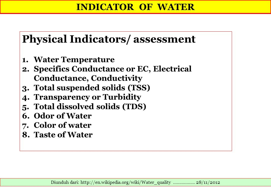 Physical Indicators/ assessment