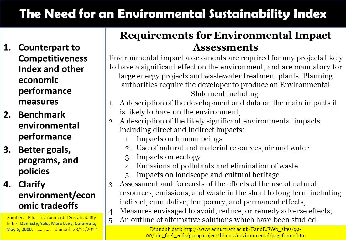 The Need for an Environmental Sustainability Index