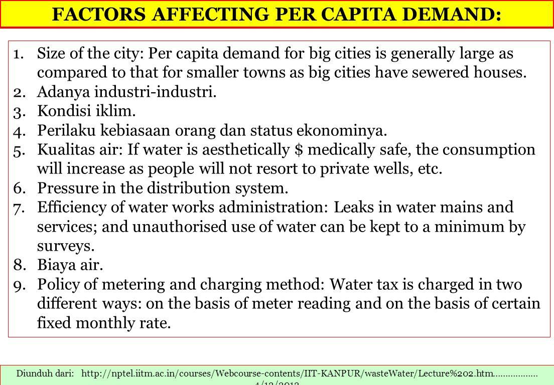 FACTORS AFFECTING PER CAPITA DEMAND: