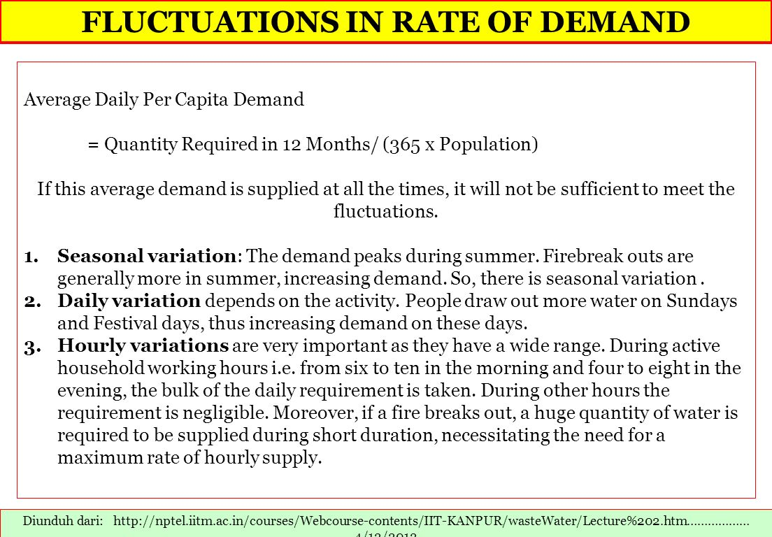 FLUCTUATIONS IN RATE OF DEMAND
