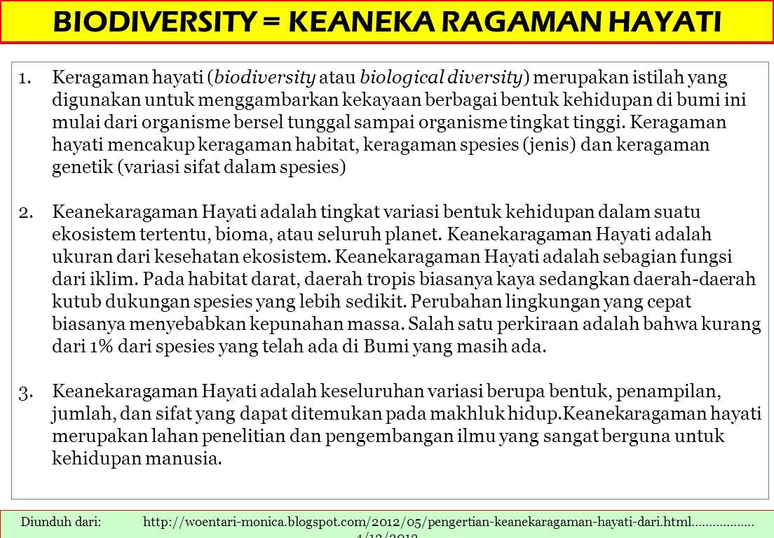 BIODIVERSITY = KEANEKA RAGAMAN HAYATI