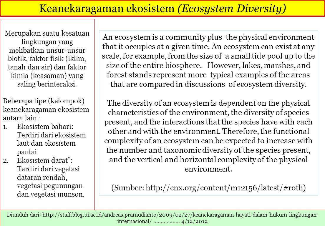 Keanekaragaman ekosistem (Ecosystem Diversity)