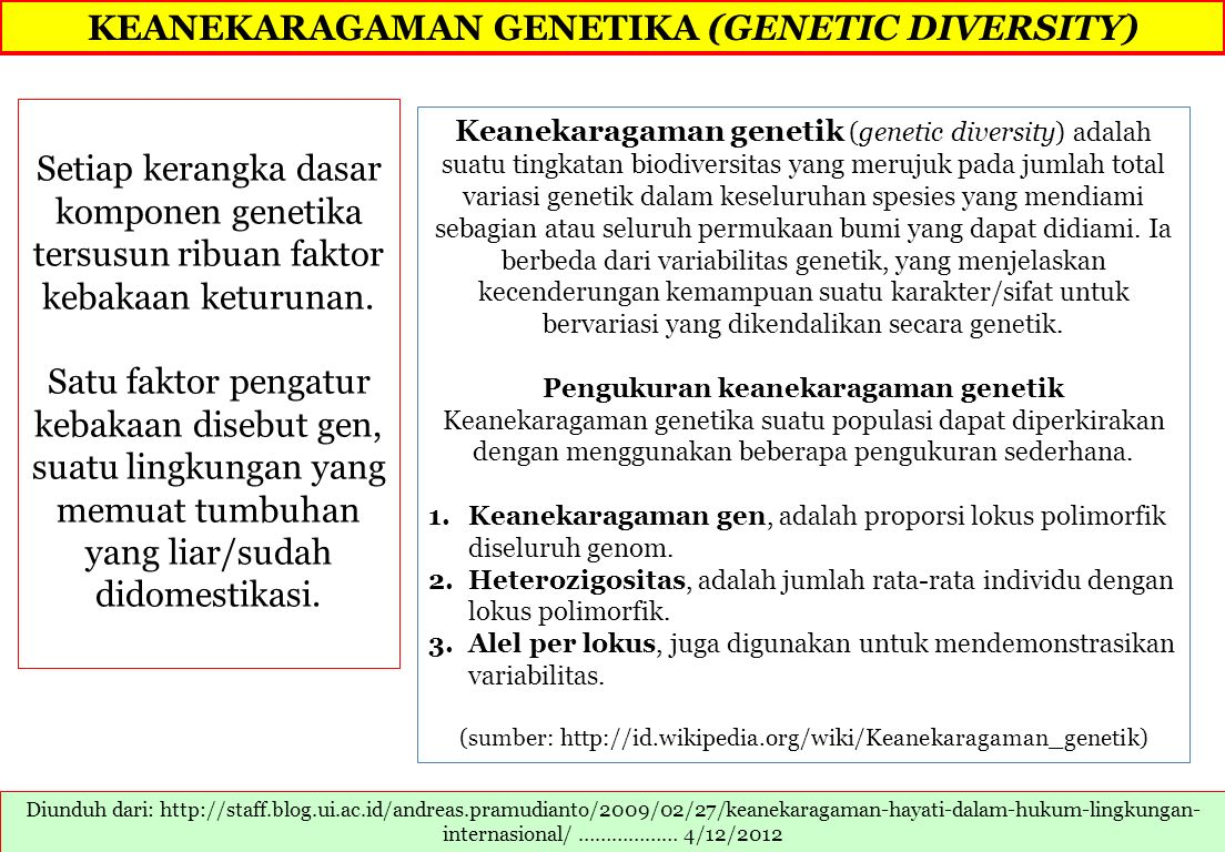 KEANEKARAGAMAN GENETIKA (GENETIC DIVERSITY)